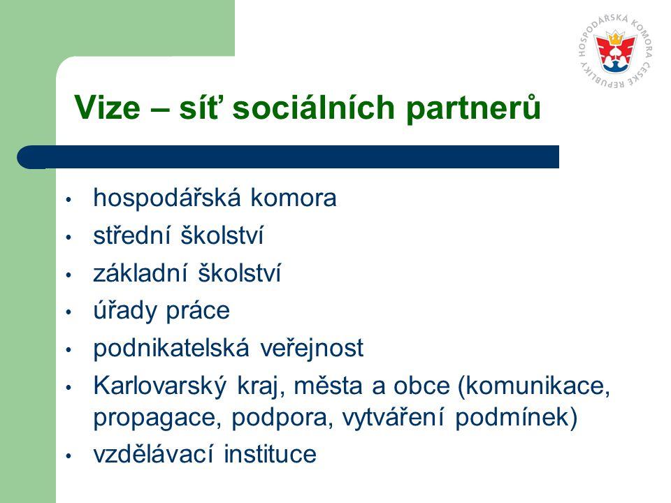 Vize – síť sociálních partnerů hospodářská komora střední školství základní školství úřady práce podnikatelská veřejnost Karlovarský kraj, města a obc