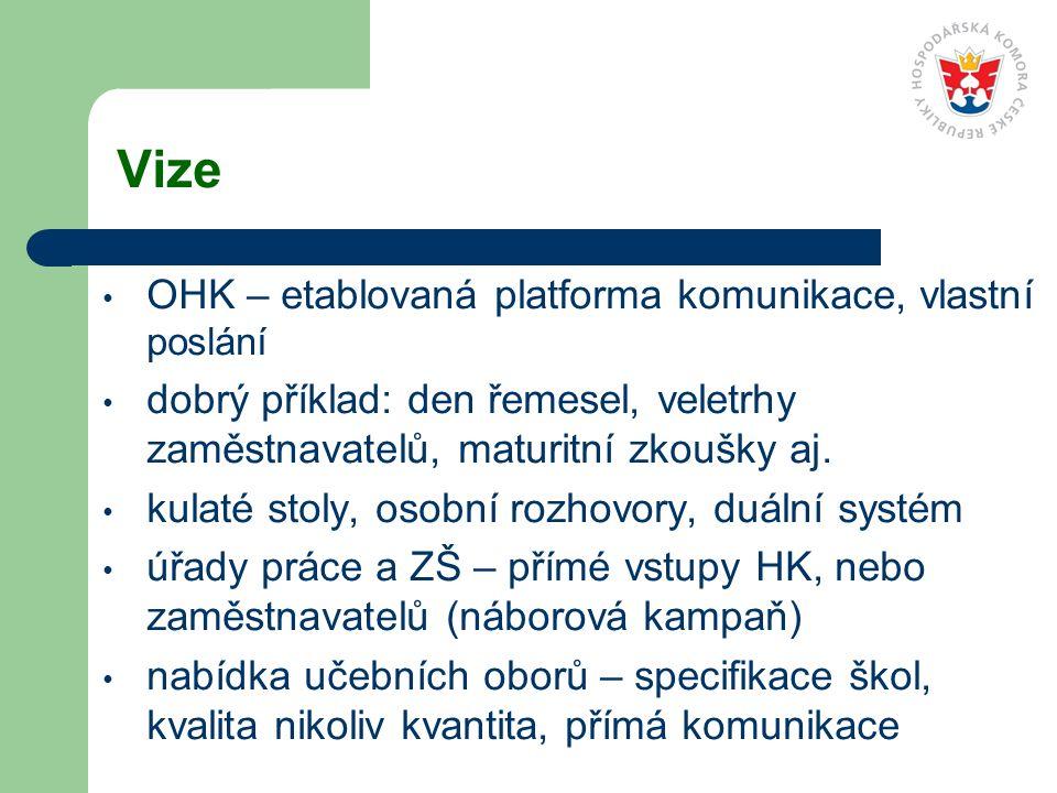 Vize OHK – etablovaná platforma komunikace, vlastní poslání dobrý příklad: den řemesel, veletrhy zaměstnavatelů, maturitní zkoušky aj. kulaté stoly, o