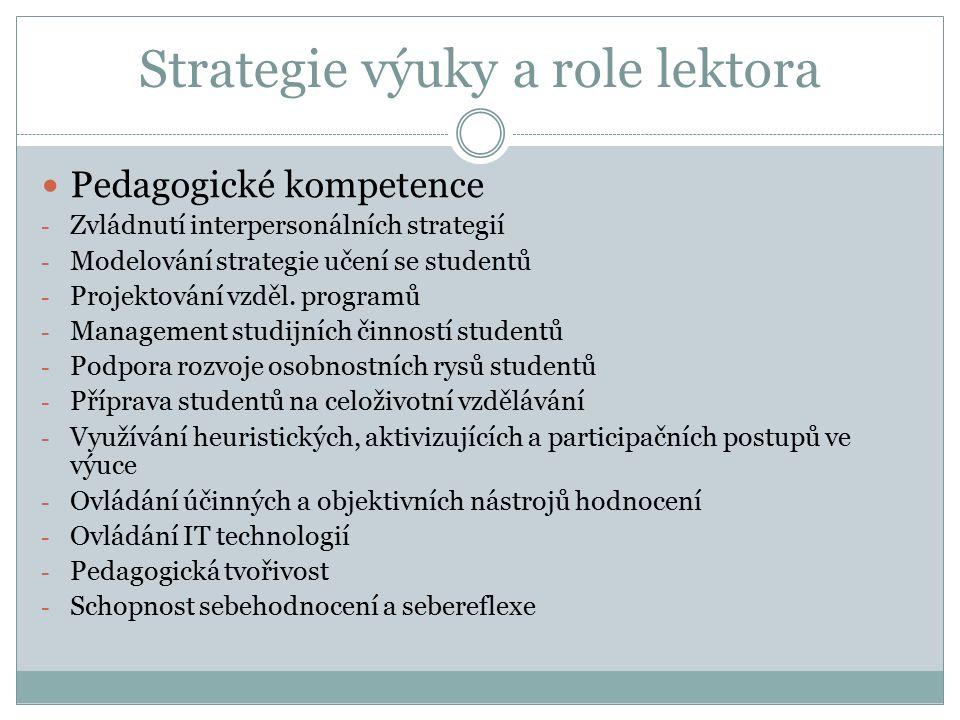 Strategie výuky a role lektora Pedagogické kompetence - Zvládnutí interpersonálních strategií - Modelování strategie učení se studentů - Projektování vzděl.