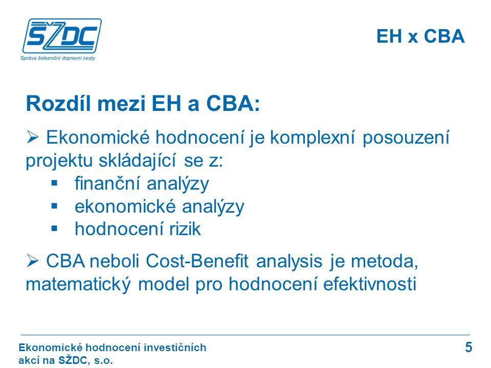 5 EH x CBA Rozdíl mezi EH a CBA:  Ekonomické hodnocení je komplexní posouzení projektu skládající se z:  finanční analýzy  ekonomické analýzy  hodnocení rizik  CBA neboli Cost-Benefit analysis je metoda, matematický model pro hodnocení efektivnosti Ekonomické hodnocení investičních akcí na SŽDC, s.o.