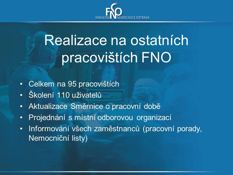 Realizace na ostatních pracovištích FNO Celkem na 95 pracovištích Školení 110 uživatelů Aktualizace Směrnice o pracovní době Projednání s místní odborovou organizací Informování všech zaměstnanců (pracovní porady, Nemocniční listy)