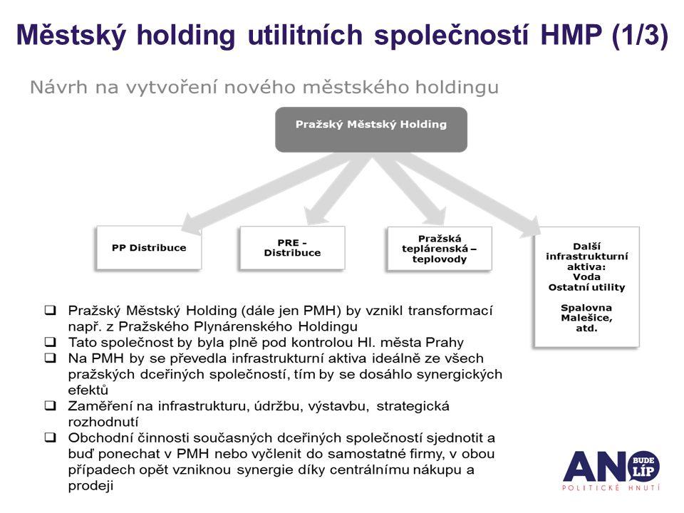 Městský holding utilitních společností HMP (1/3)
