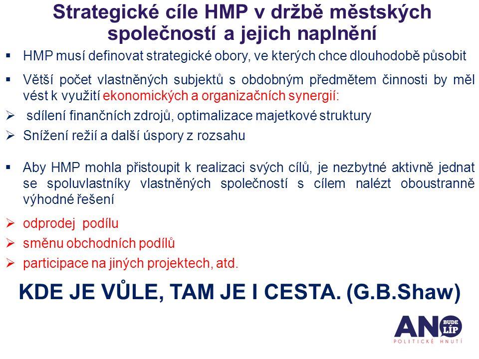 Strategické cíle HMP v držbě městských společností a jejich naplnění  HMP musí definovat strategické obory, ve kterých chce dlouhodobě působit  Větší počet vlastněných subjektů s obdobným předmětem činnosti by měl vést k využití ekonomických a organizačních synergií:  sdílení finančních zdrojů, optimalizace majetkové struktury  Snížení režií a další úspory z rozsahu  Aby HMP mohla přistoupit k realizaci svých cílů, je nezbytné aktivně jednat se spoluvlastníky vlastněných společností s cílem nalézt oboustranně výhodné řešení  odprodej podílu  směnu obchodních podílů  participace na jiných projektech, atd.
