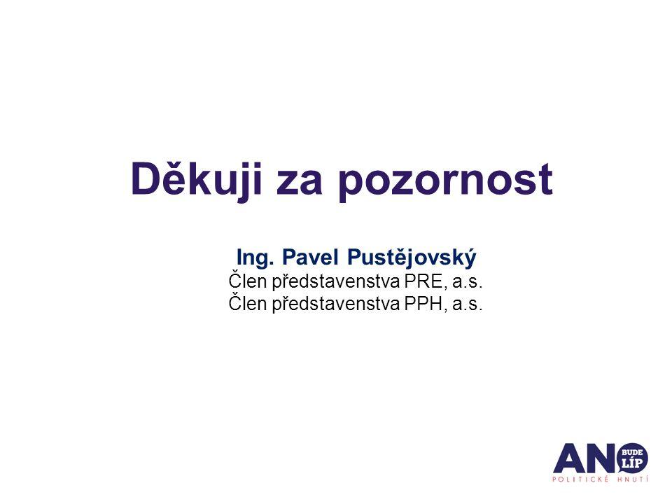 Děkuji za pozornost Ing. Pavel Pustějovský Člen představenstva PRE, a.s.