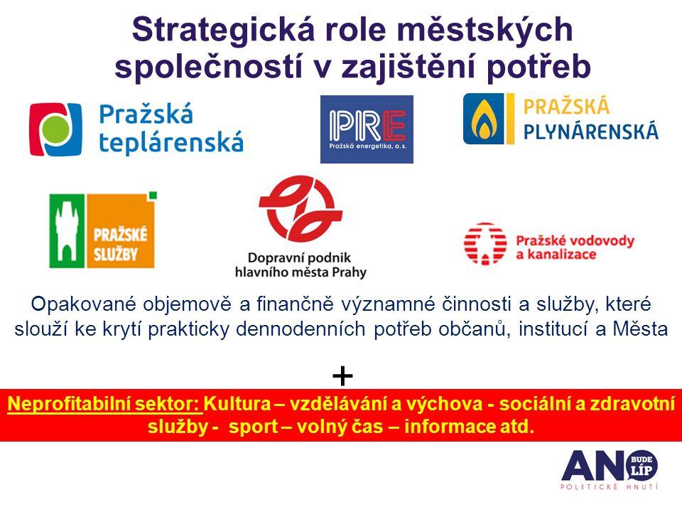 Strategická role městských společností v zajištění potřeb Opakované objemově a finančně významné činnosti a služby, které slouží ke krytí prakticky de
