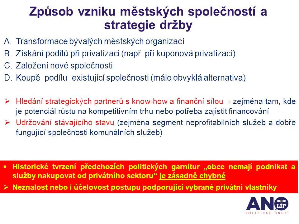 Děkuji za pozornost Ing.Pavel Pustějovský Člen představenstva PRE, a.s.