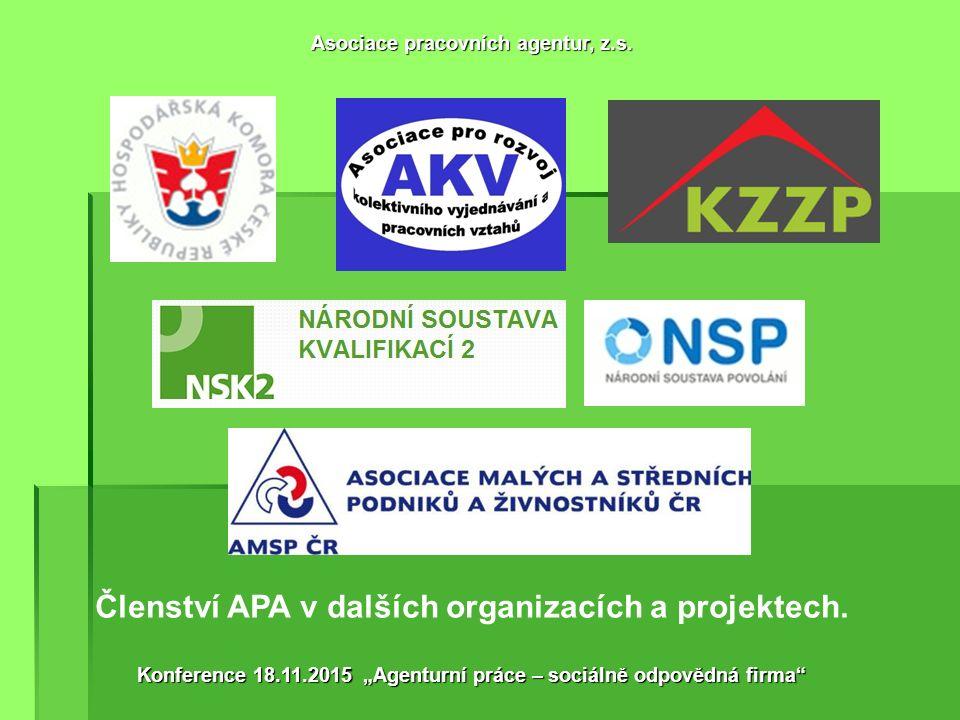 Členství APA v dalších organizacích a projektech.Asociace pracovních agentur, z.s.