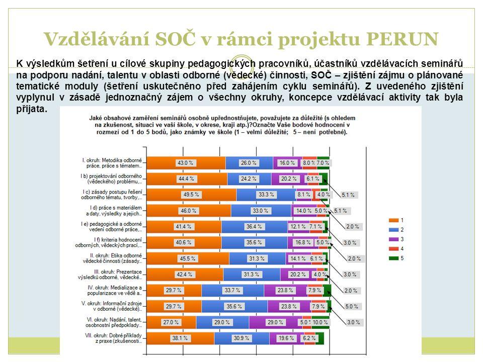 Vzdělávání SOČ v rámci projektu PERUN K výsledkům šetření u cílové skupiny pedagogických pracovníků, účastníků vzdělávacích seminářů na podporu nadání