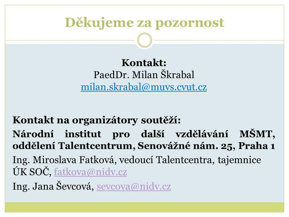 Děkujeme za pozornost Kontakt: PaedDr. Milan Škrabal milan.skrabal@muvs.cvut.cz Kontakt na organizátory soutěží: Národní institut pro další vzdělávání