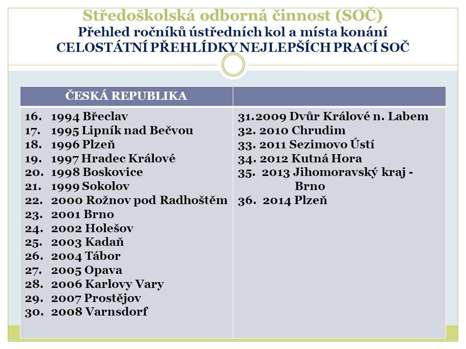 Středoškolská odborná činnost (SOČ) Přehled ročníků ústředních kol a místa konání CELOSTÁTNÍ PŘEHLÍDKY NEJLEPŠÍCH PRACÍ SOČ ČESKÁ REPUBLIKA 16.1994 Bř