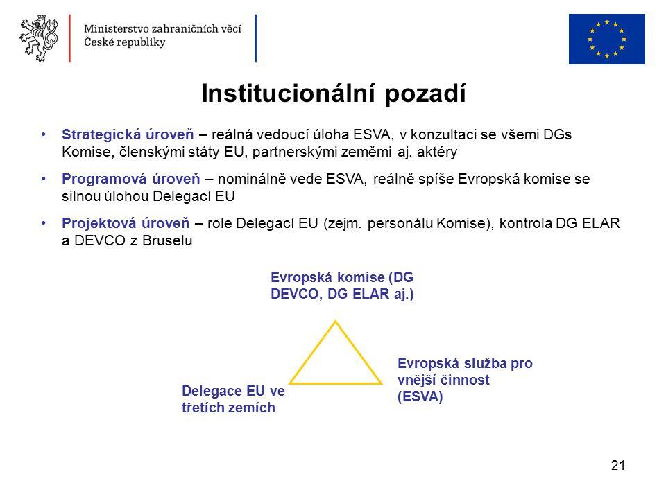 21 Institucionální pozadí Strategická úroveň – reálná vedoucí úloha ESVA, v konzultaci se všemi DGs Komise, členskými státy EU, partnerskými zeměmi aj.