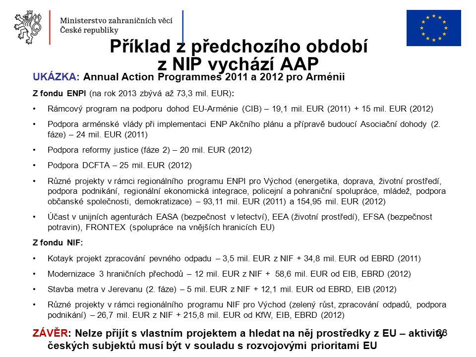 23 Příklad z předchozího období z NIP vychází AAP UKÁZKA: Annual Action Programmes 2011 a 2012 pro Arménii Z fondu ENPI (na rok 2013 zbývá až 73,3 mil.