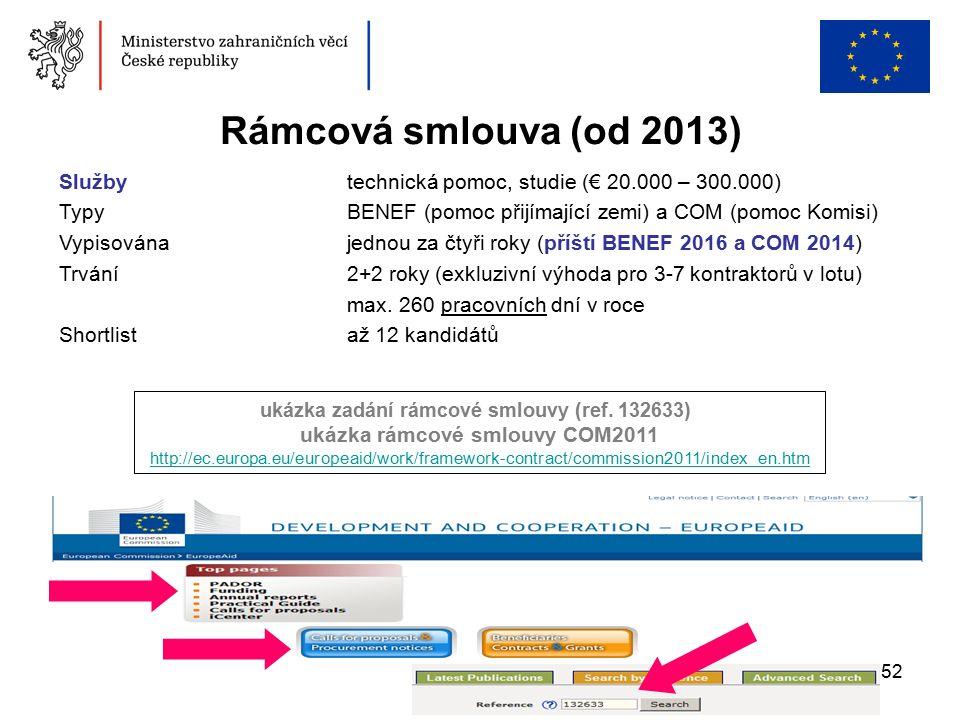 52 Rámcová smlouva (od 2013) Služby technická pomoc, studie (€ 20.000 – 300.000) TypyBENEF (pomoc přijímající zemi) a COM (pomoc Komisi) Vypisována jednou za čtyři roky (příští BENEF 2016 a COM 2014) Trvání 2+2 roky (exkluzivní výhoda pro 3-7 kontraktorů v lotu) max.