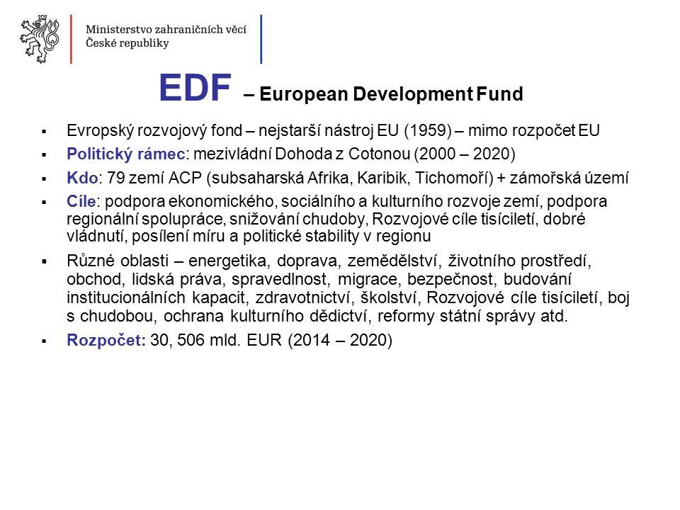 20 Veřejné dokumenty EU Legislativní úroveň (Heading 4 finančního rámce EU 2014 – 2020, nařízení jednotlivých nástrojů vnější spolupráce EU) – nařízení Rady a EP (kromě INSC) Politický rámec (Asociační dohody, Dohody o partnerství a spolupráci, Memoranda o porozumění, Dohody o strategickém partnerství, Dohody o volném obchodu atd.) Strategická a programová úroveň (Akční plány, Common Strategic Framework (IPA II), Single Support Frameworks (ENI), Joint Framework Documents (DCI), pro společné programování Evropské komise a členských států EU se používají Joint Programming Documents, Regional Strategy Papers, Thematic Strategy Papers) – dlouhodobé cíle na 7 let Projektová úroveň (Roční akční plány s akčními fišemi) – konkrétní projekty v daném roce Roční a střednědobé vyhodnocení