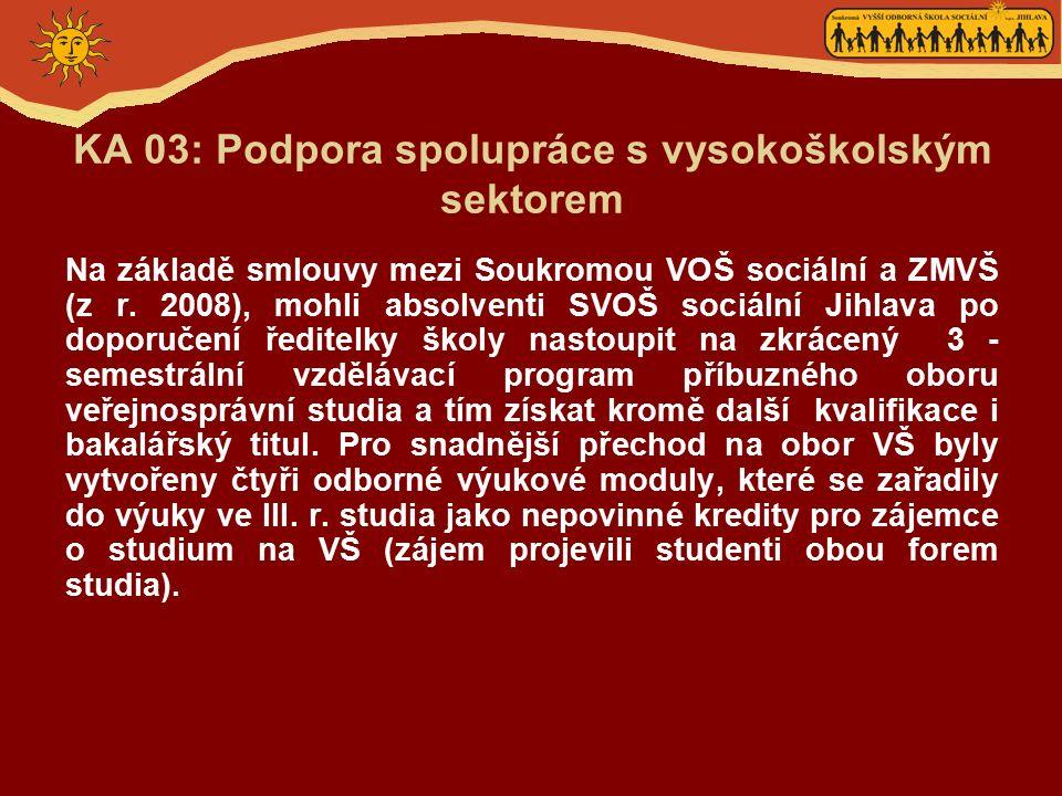 KA 03: Podpora spolupráce s vysokoškolským sektorem Na základě smlouvy mezi Soukromou VOŠ sociální a ZMVŠ (z r. 2008), mohli absolventi SVOŠ sociální