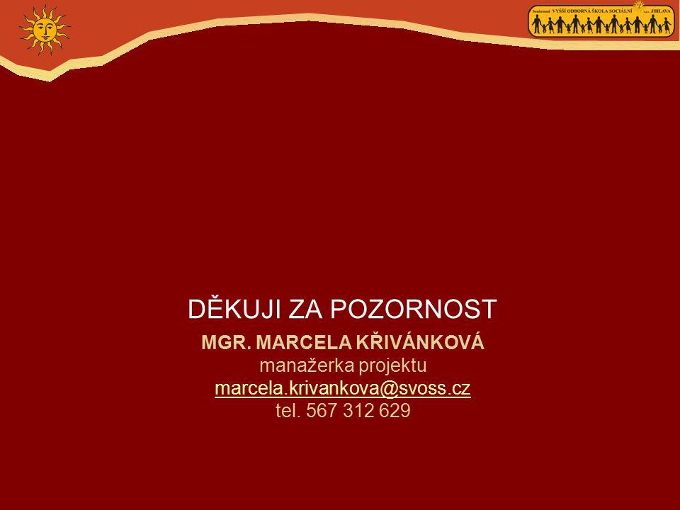 MGR. MARCELA KŘIVÁNKOVÁ manažerka projektu marcela.krivankova@svoss.cz tel. 567 312 629 marcela.krivankova@svoss.cz DĚKUJI ZA POZORNOST