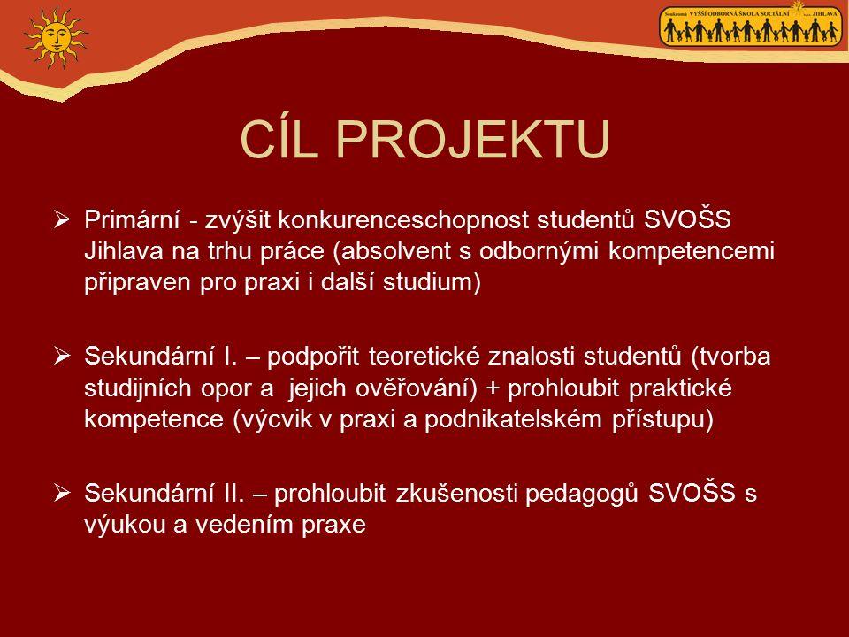 CÍL PROJEKTU  Primární - zvýšit konkurenceschopnost studentů SVOŠS Jihlava na trhu práce (absolvent s odbornými kompetencemi připraven pro praxi i da