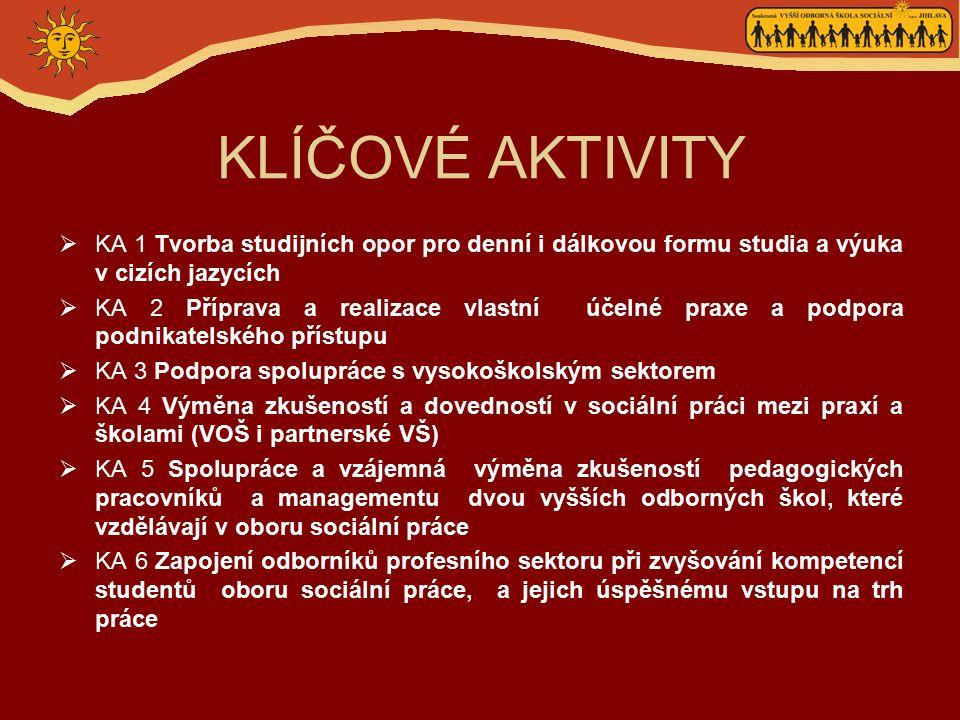 KLÍČOVÉ AKTIVITY  KA 1 Tvorba studijních opor pro denní i dálkovou formu studia a výuka v cizích jazycích  KA 2 Příprava a realizace vlastní účelné