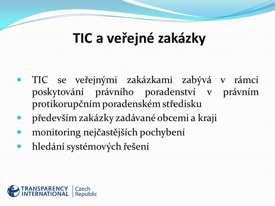Smysl právní úpravy zadávání veřejných zakázek směrnice Evropského parlamentu a Rady č.