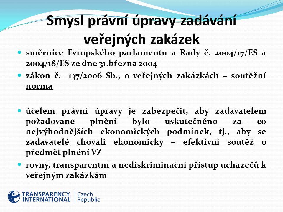 Případová studie - Problémové zakázky pražské městské části