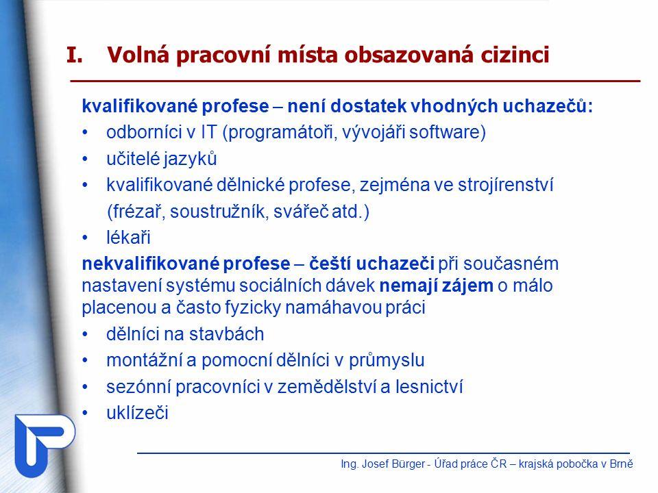 kvalifikované profese – není dostatek vhodných uchazečů: odborníci v IT (programátoři, vývojáři software) učitelé jazyků kvalifikované dělnické profese, zejména ve strojírenství (frézař, soustružník, svářeč atd.) lékaři nekvalifikované profese – čeští uchazeči při současném nastavení systému sociálních dávek nemají zájem o málo placenou a často fyzicky namáhavou práci dělníci na stavbách montážní a pomocní dělníci v průmyslu sezónní pracovníci v zemědělství a lesnictví uklízeči I.Volná pracovní místa obsazovaná cizinci Ing.