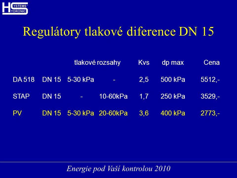 Energie pod Vaší kontrolou 2010 Regulátory tlakové diference DN 15 tlakové rozsahyKvsdp maxCena DA 518DN 155-30 kPa -2,5500 kPa5512,- STAPDN 15 -10-60kPa1,7250 kPa3529,- PVDN 155-30 kPa20-60kPa3,6400 kPa2773,-
