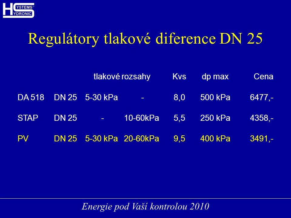 Energie pod Vaší kontrolou 2010 Regulátory tlakové diference DN 25 tlakové rozsahyKvsdp maxCena DA 518DN 255-30 kPa -8,0500 kPa6477,- STAPDN 25 -10-60kPa5,5250 kPa4358,- PVDN 255-30 kPa20-60kPa9,5400 kPa3491,-