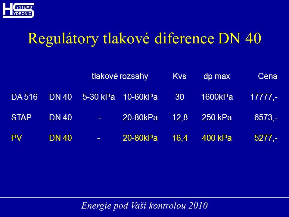 Energie pod Vaší kontrolou 2010 Regulátory tlakové diference DN 40 tlakové rozsahyKvsdp maxCena DA 516DN 405-30 kPa10-60kPa301600kPa17777,- STAPDN 40 -20-80kPa12,8250 kPa6573,- PVDN 40-20-80kPa16,4400 kPa5277,-