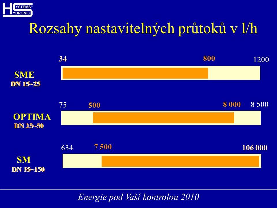 Energie pod Vaší kontrolou 2010 34 800 1200 75 8 0008 500 634 7 500 106 000 SME OPTIMA SM 500 Rozsahy nastavitelných průtoků v l/h DN 15~25 DN 15~50 DN 25~50 DN 50~150 DN 15~150 106 000 34 DN 15~25