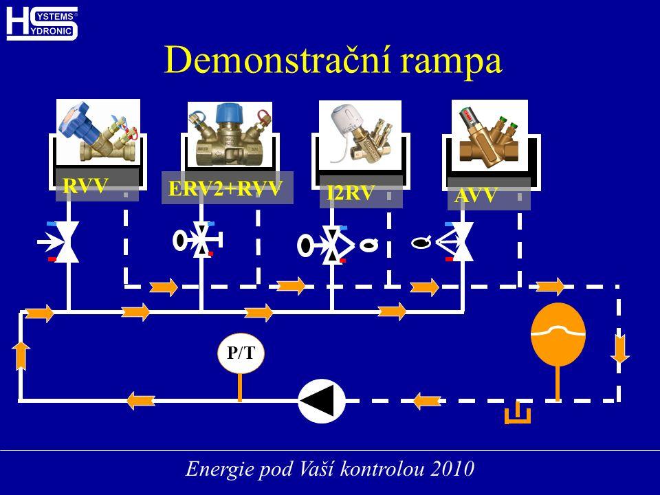 Energie pod Vaší kontrolou 2010 Demonstrační rampa P/T RVV AVV I2RV ERV2+RVV