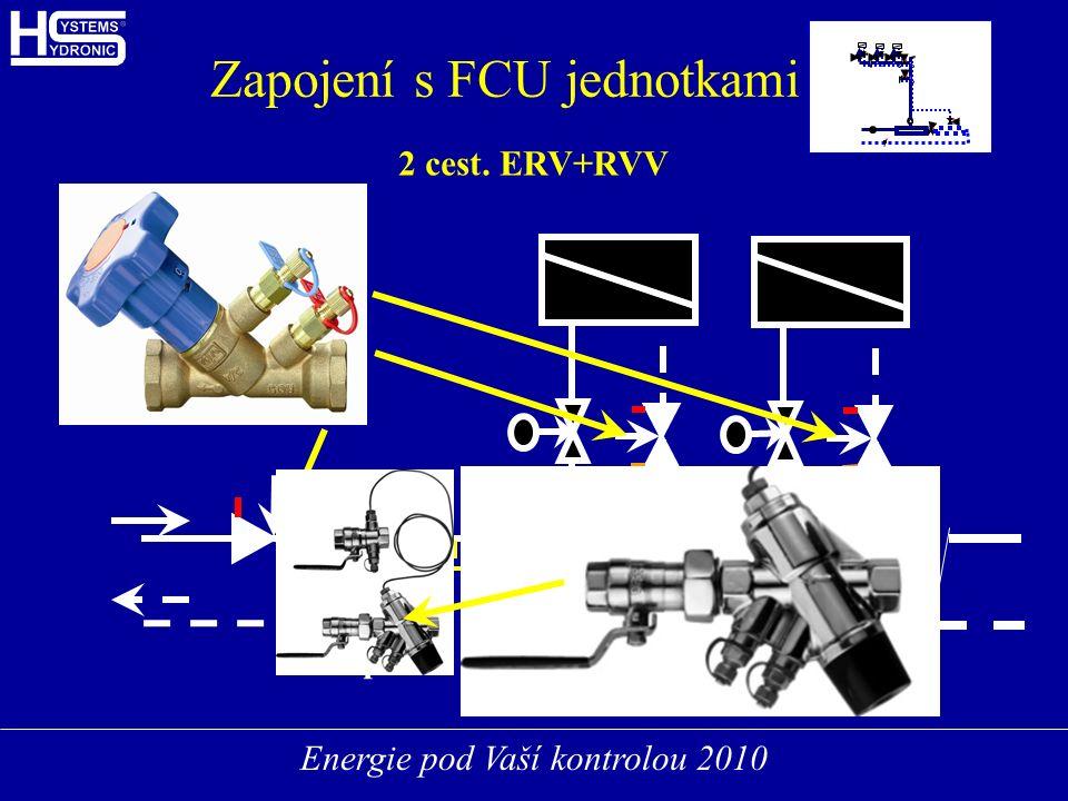 Energie pod Vaší kontrolou 2010 FCUFCU FCUFCU FCUFCU Zapojení s FCU jednotkami 2 cest. ERV+RVV pp