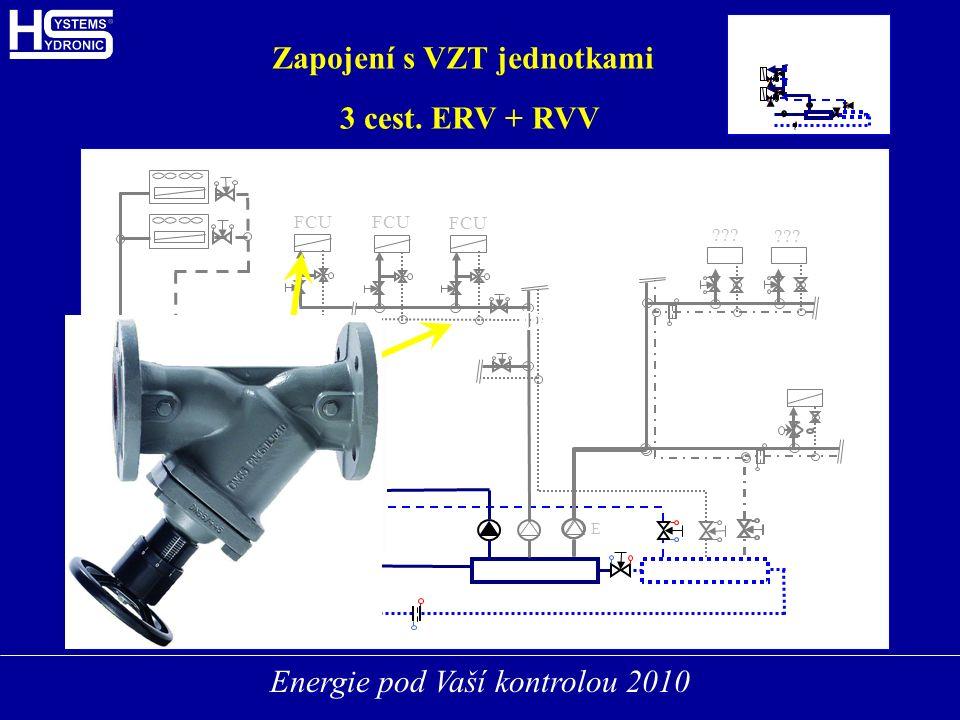 Energie pod Vaší kontrolou 2010 3 cest.
