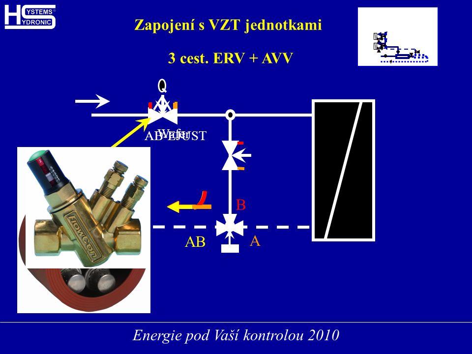 Energie pod Vaší kontrolou 2010 Zapojení s VZT jednotkami 3 cest. ERV + AVV B A AB AB-EJUST Wafer