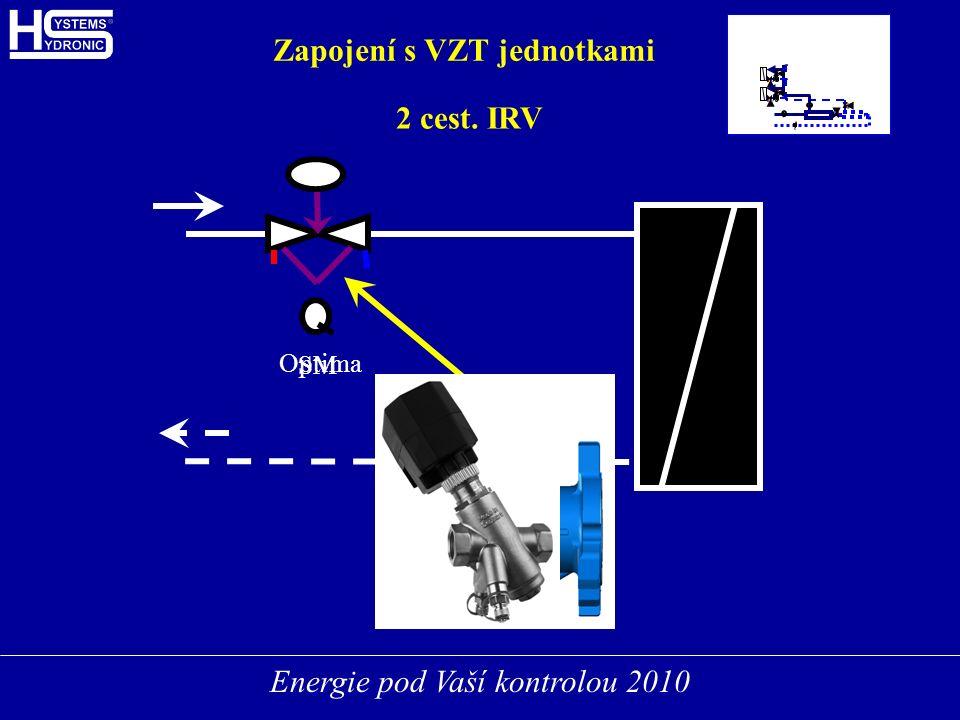 Energie pod Vaší kontrolou 2010 Zapojení s VZT jednotkami 2 cest. IRV SM Optima