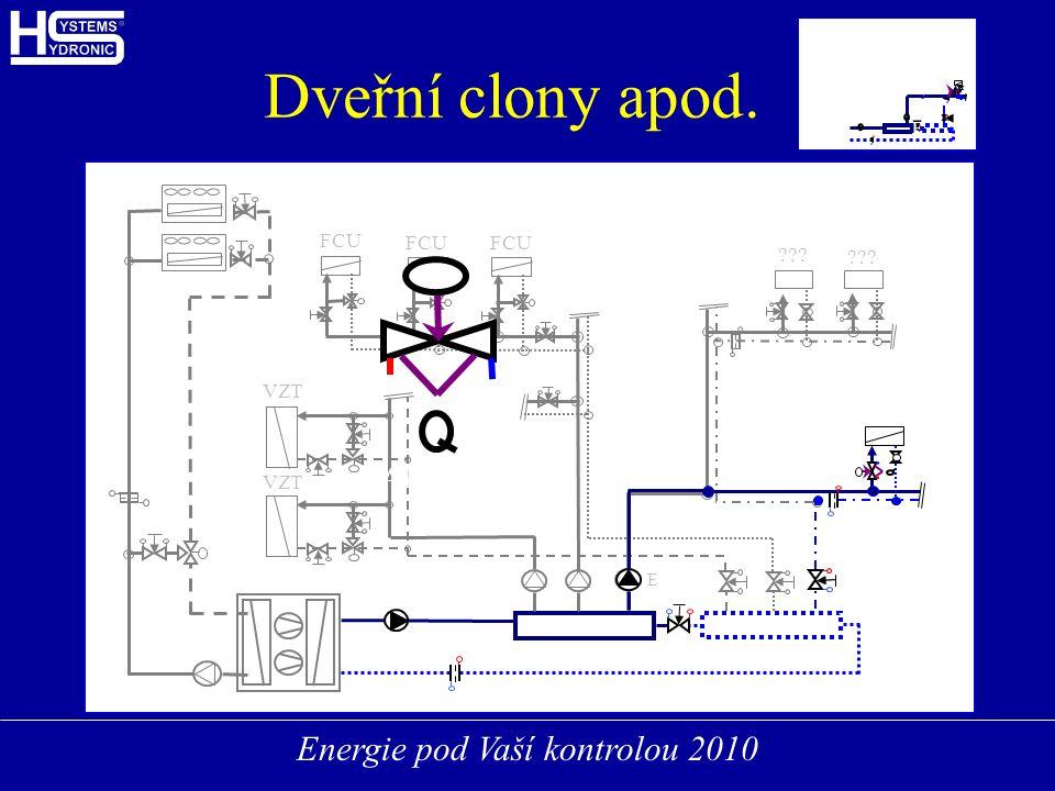 Energie pod Vaší kontrolou 2010 2 cest. IRV Dveřní clony apod. VZT FCU E E AB-SME