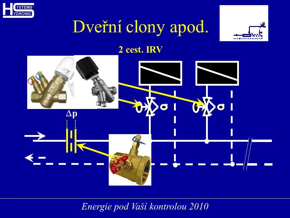 Energie pod Vaší kontrolou 2010 Dveřní clony apod. E 2 cest. IRV pp