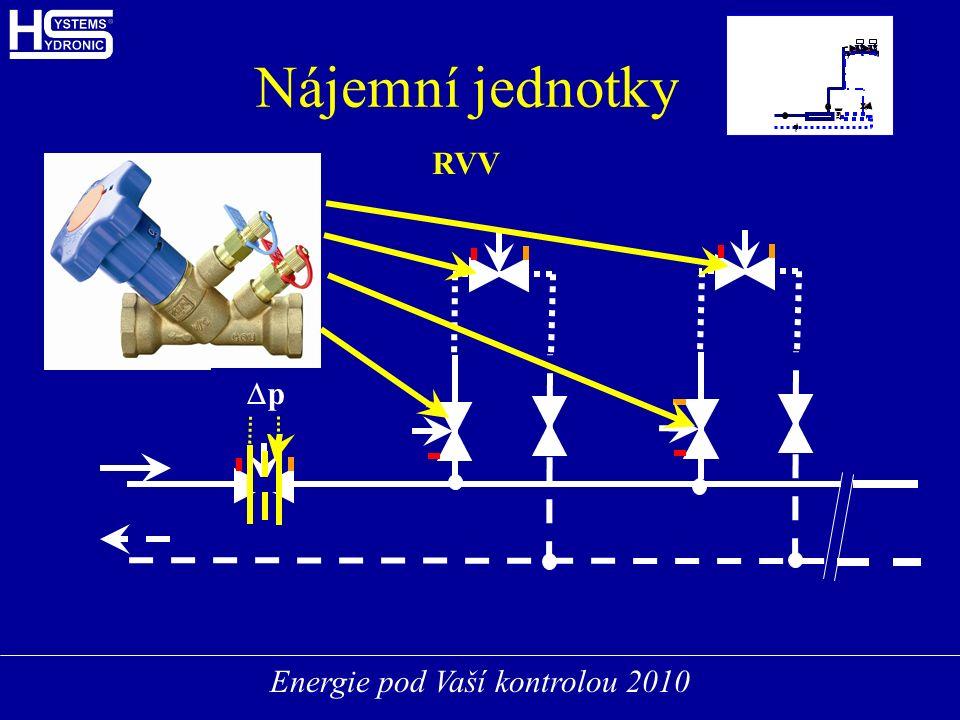 Energie pod Vaší kontrolou 2010 Nájemní jednotky ?????? ?????? E RVV pp
