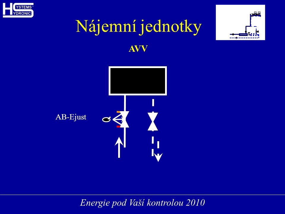 Energie pod Vaší kontrolou 2010 Nájemní jednotky E AVV AB-Ejust