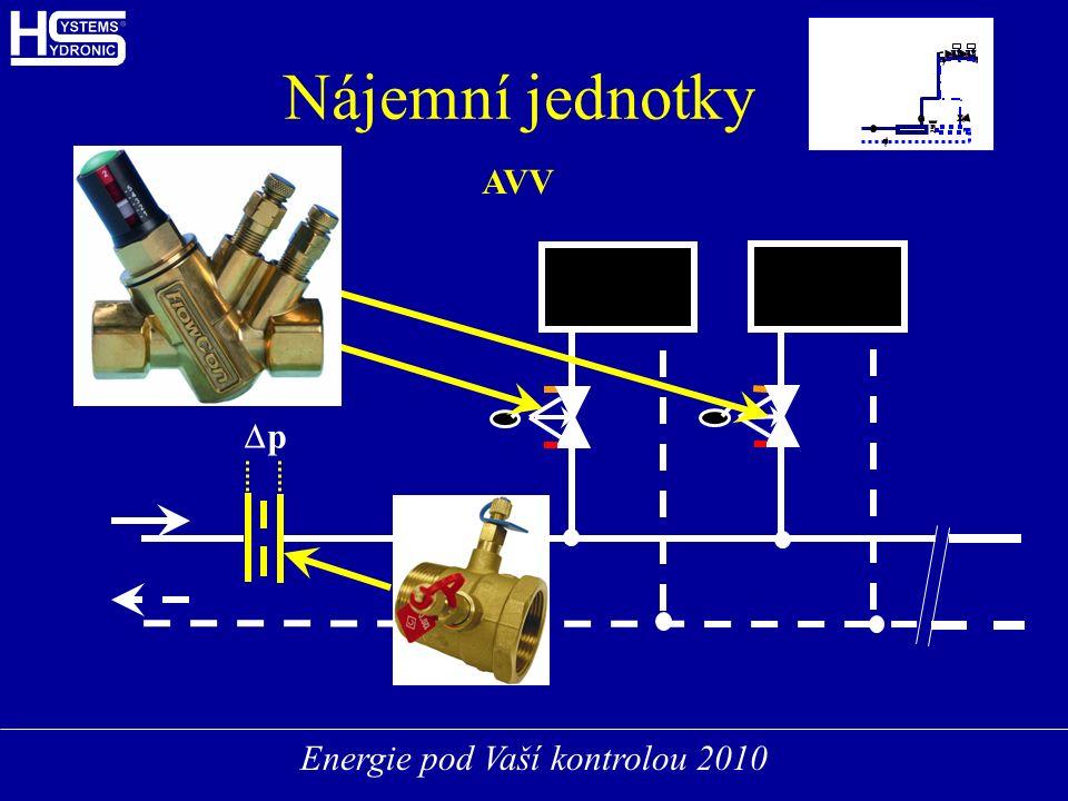 Energie pod Vaší kontrolou 2010 Nájemní jednotky ?????? ?????? E AVV pp
