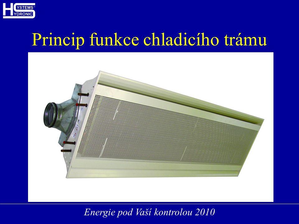 Energie pod Vaší kontrolou 2010 Princip funkce chladicího trámu