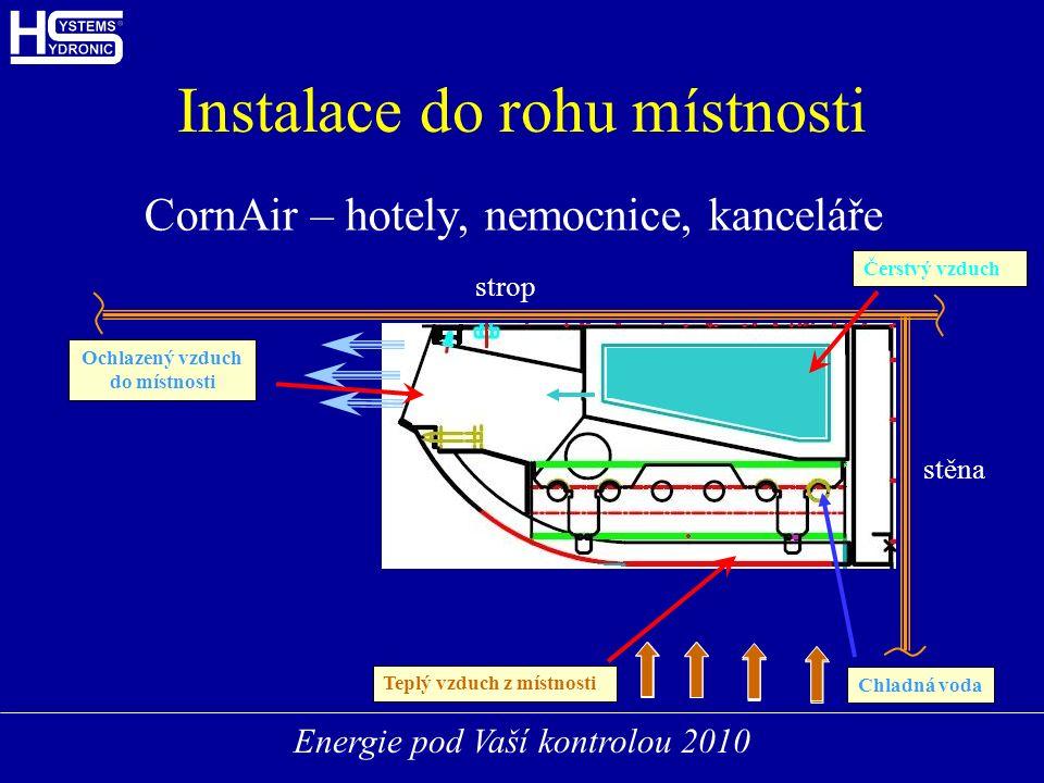 Energie pod Vaší kontrolou 2010 Instalace do rohu místnosti CornAir – hotely, nemocnice, kanceláře strop stěna Teplý vzduch z místnosti Chladná voda Ochlazený vzduch do místnosti Čerstvý vzduch
