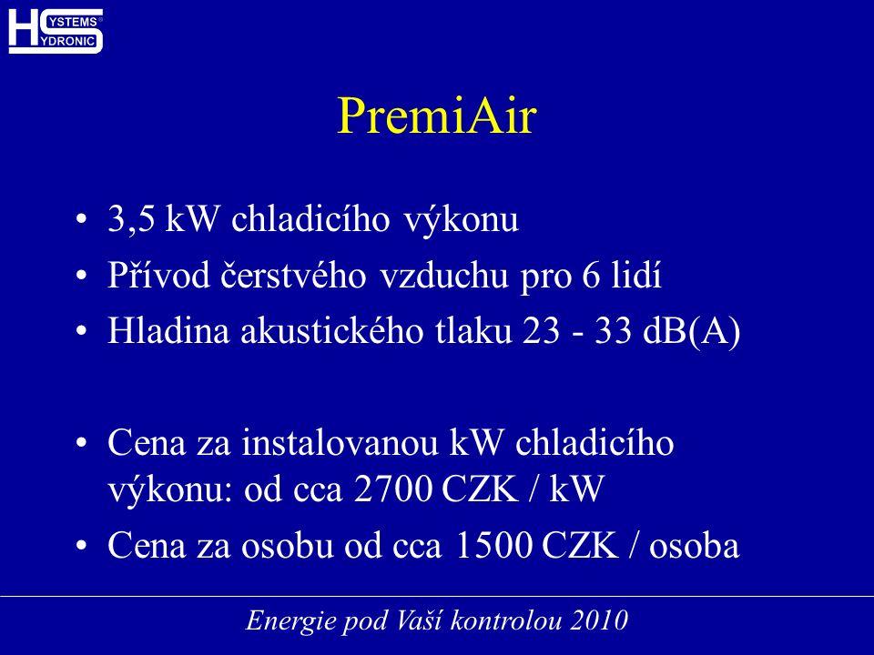 Energie pod Vaší kontrolou 2010 PremiAir 3,5 kW chladicího výkonu Přívod čerstvého vzduchu pro 6 lidí Hladina akustického tlaku 23 - 33 dB(A) Cena za instalovanou kW chladicího výkonu: od cca 2700 CZK / kW Cena za osobu od cca 1500 CZK / osoba