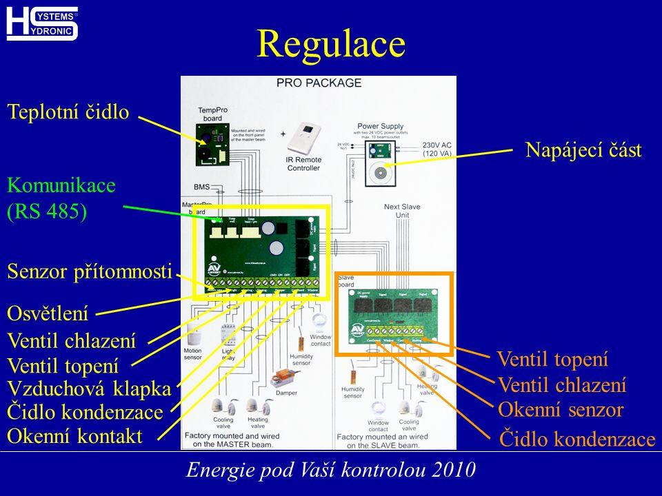 Energie pod Vaší kontrolou 2010 Regulace Senzor přítomnosti Ventil chlazení Ventil topení Vzduchová klapka Čidlo kondenzace Okenní kontakt Ventil topení Ventil chlazení Okenní senzor Čidlo kondenzace Osvětlení Teplotní čidlo Komunikace (RS 485) Napájecí část