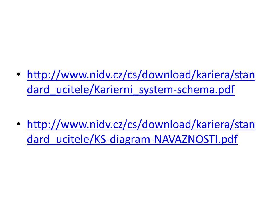 http://www.nidv.cz/cs/download/kariera/stan dard_ucitele/Karierni_system-schema.pdf http://www.nidv.cz/cs/download/kariera/stan dard_ucitele/Karierni_system-schema.pdf http://www.nidv.cz/cs/download/kariera/stan dard_ucitele/KS-diagram-NAVAZNOSTI.pdf http://www.nidv.cz/cs/download/kariera/stan dard_ucitele/KS-diagram-NAVAZNOSTI.pdf