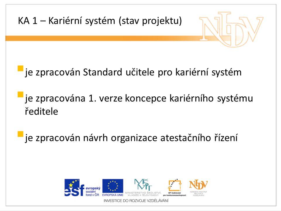 KA 1 – Kariérní systém (stav projektu)  je zpracován Standard učitele pro kariérní systém  je zpracována 1.
