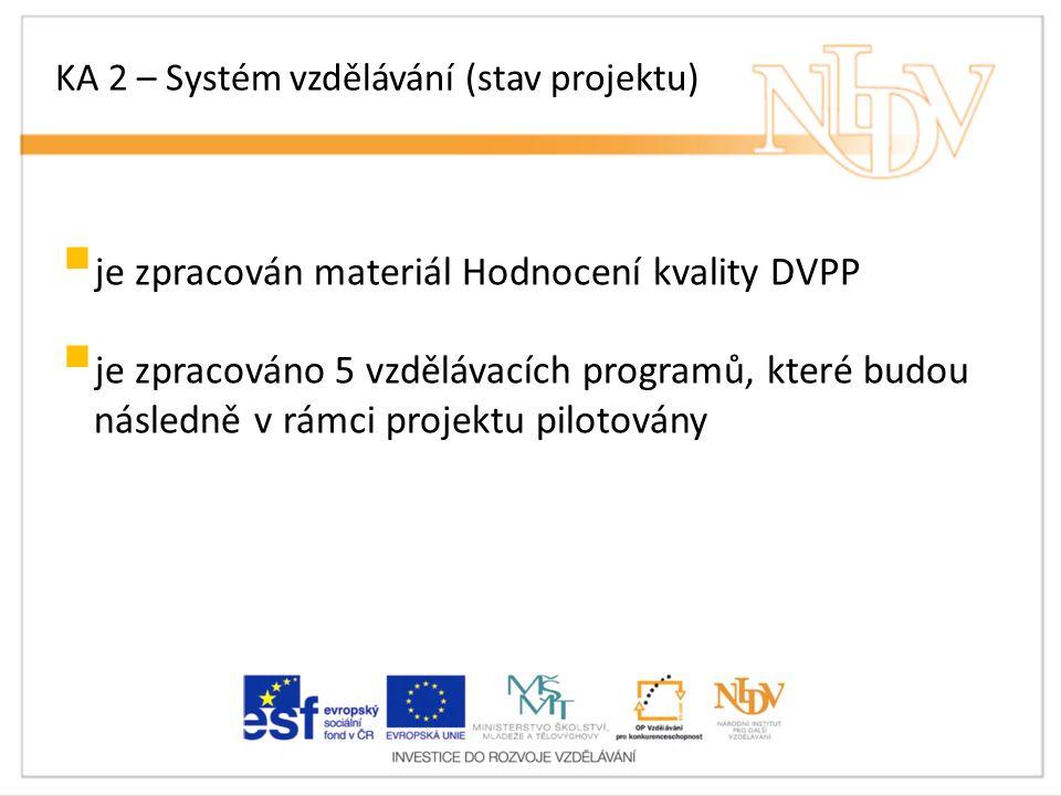 KA 2 – Systém vzdělávání (stav projektu)  je zpracován materiál Hodnocení kvality DVPP  je zpracováno 5 vzdělávacích programů, které budou následně v rámci projektu pilotovány