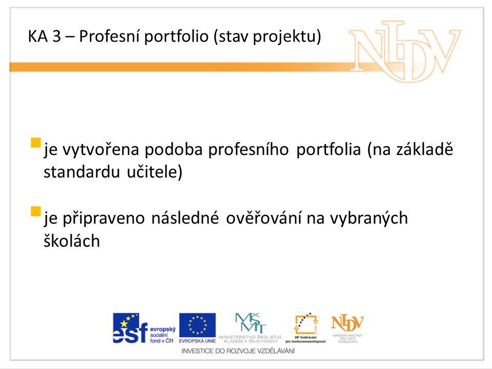 KA 3 – Profesní portfolio (stav projektu)  je vytvořena podoba profesního portfolia (na základě standardu učitele)  je připraveno následné ověřování na vybraných školách