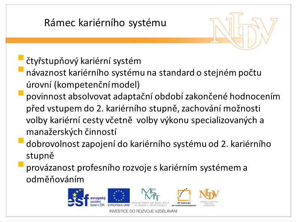 Rámec kariérního systému  čtyřstupňový kariérní systém  návaznost kariérního systému na standard o stejném počtu úrovní (kompetenční model)  povinnost absolvovat adaptační období zakončené hodnocením před vstupem do 2.