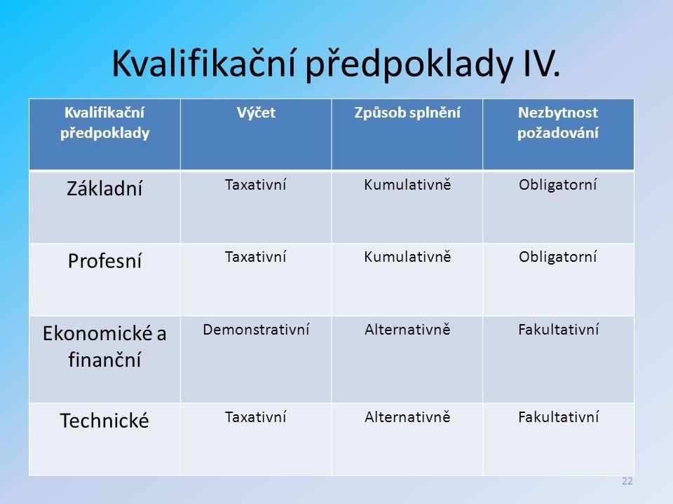 Kvalifikační předpoklady IV.