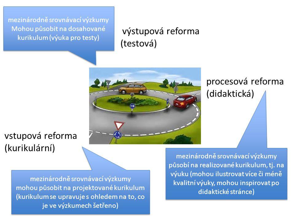 vstupová reforma (kurikulární) výstupová reforma (testová) procesová reforma (didaktická) mezinárodně srovnávací výzkumy mohou působit na projektované kurikulum (kurikulum se upravuje s ohledem na to, co je ve výzkumech šetřeno) mezinárodně srovnávací výzkumy mohou působit na projektované kurikulum (kurikulum se upravuje s ohledem na to, co je ve výzkumech šetřeno) mezinárodně srovnávací výzkumy působí na realizované kurikulum, tj.